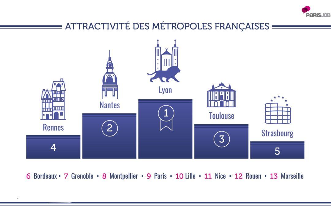 L'attractivité, version locale du ruissellement vs La politique du bien-vivre pour les habitant·es